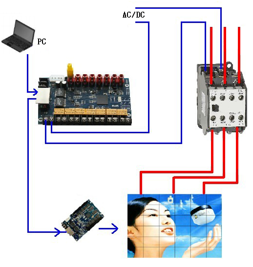 Colorlight M9 Card Power control applications
